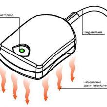 Аппарат магнитотерапии АМТ-01, МАГ-30 напрокат объявление услуга