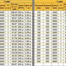Пиломатериал (стропильная система, брус, доска) объявление продам
