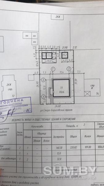 Срочная продажа участка, в Борисове в развивающем районе Север объявление продам